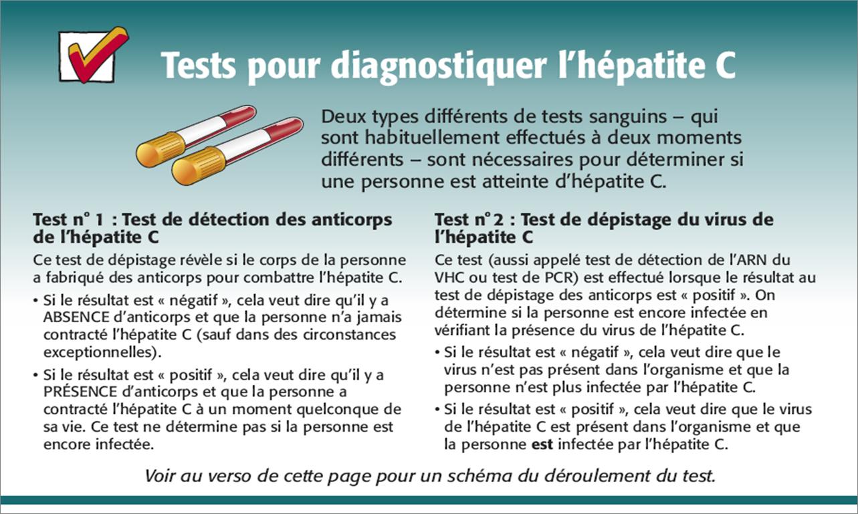 Tests utilisés pour diagnostiquer l'hépatite C