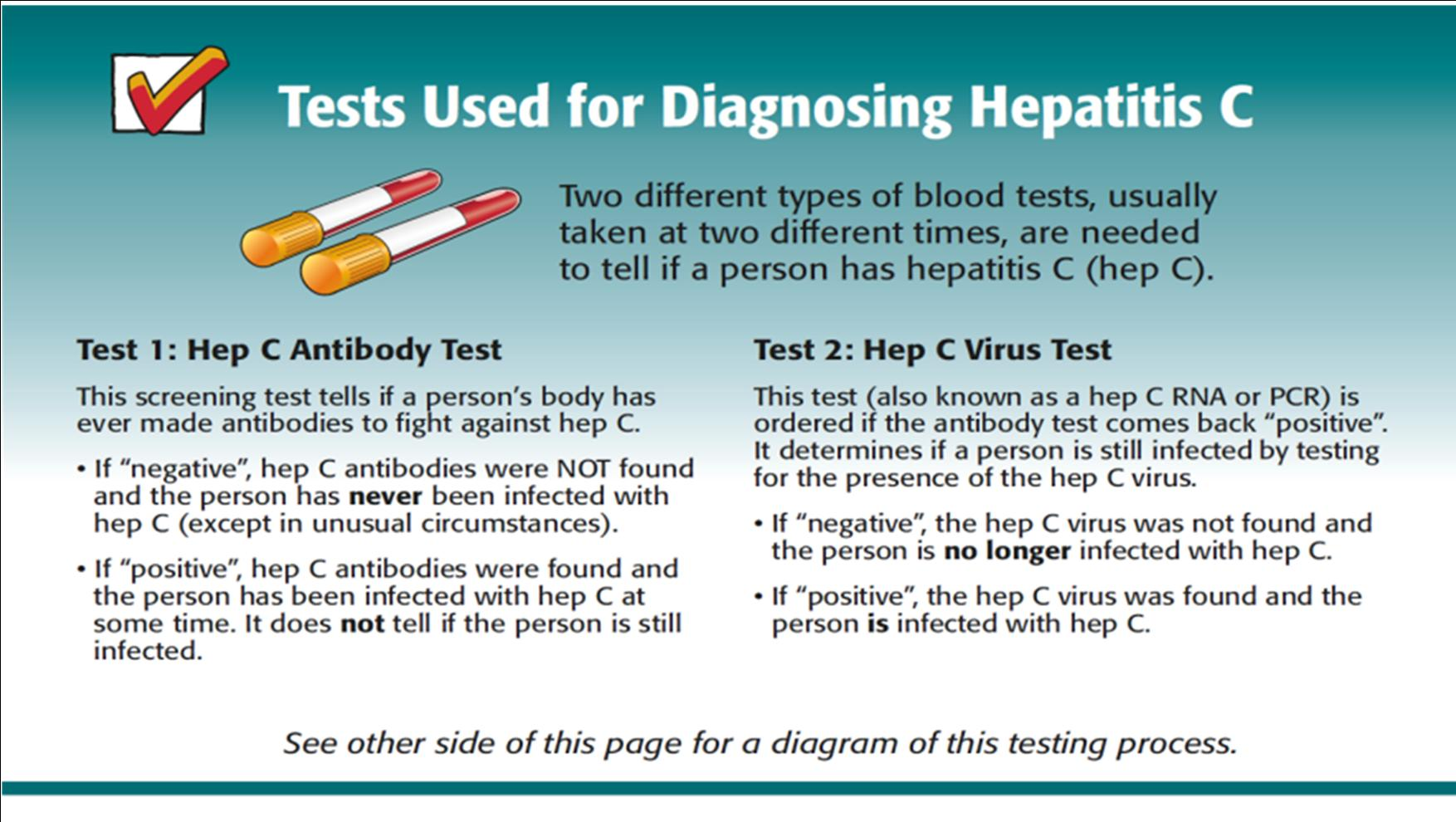Tests Used to Diagnose Hepatitis C