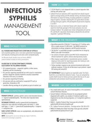 Infectious Syphilis Management Tool