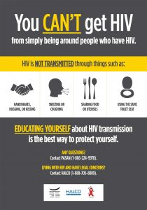 Educate Yourself about HIV Transmission