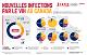 Nouvelles infections par le VIH au Canada